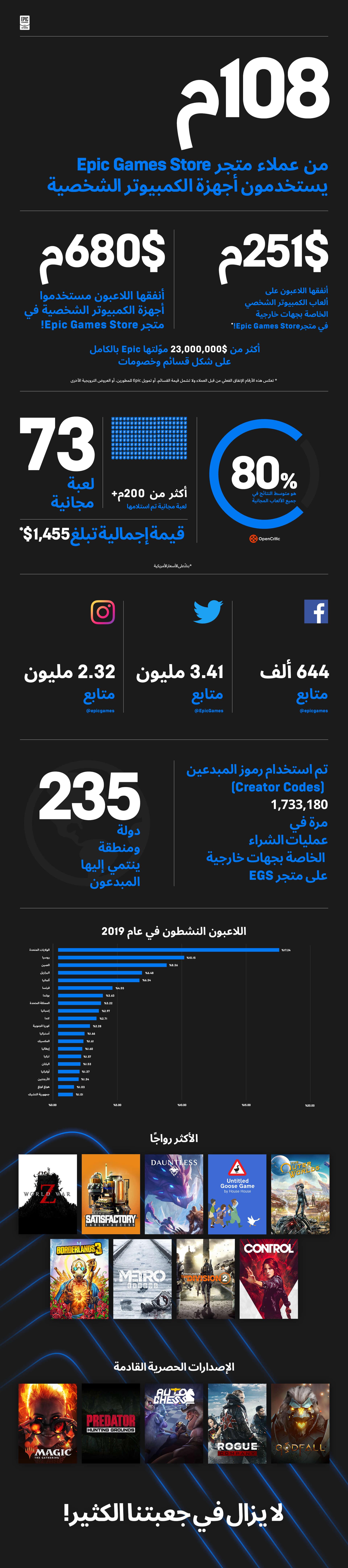 AR_EGS_Infographic.jpg