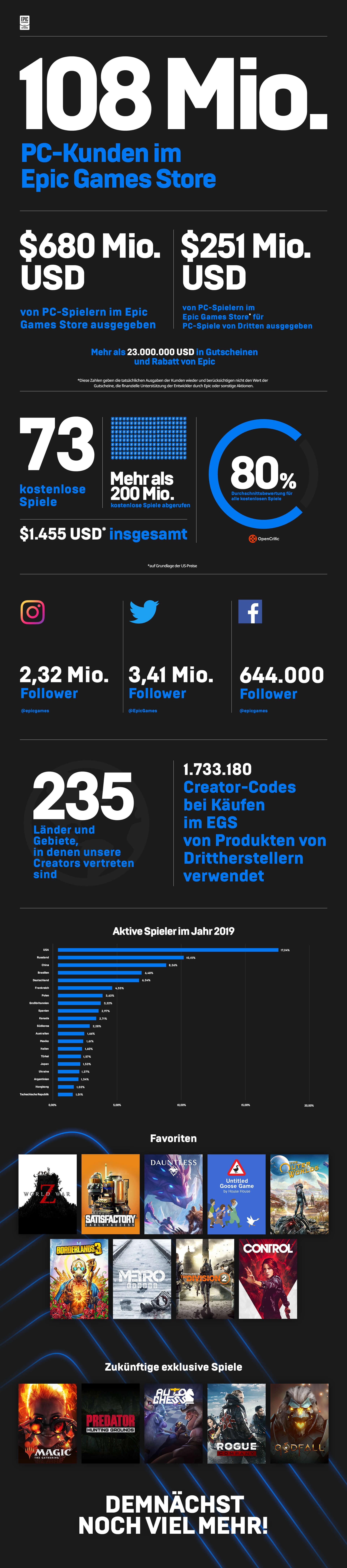 DE_EGS_Infographic.jpg