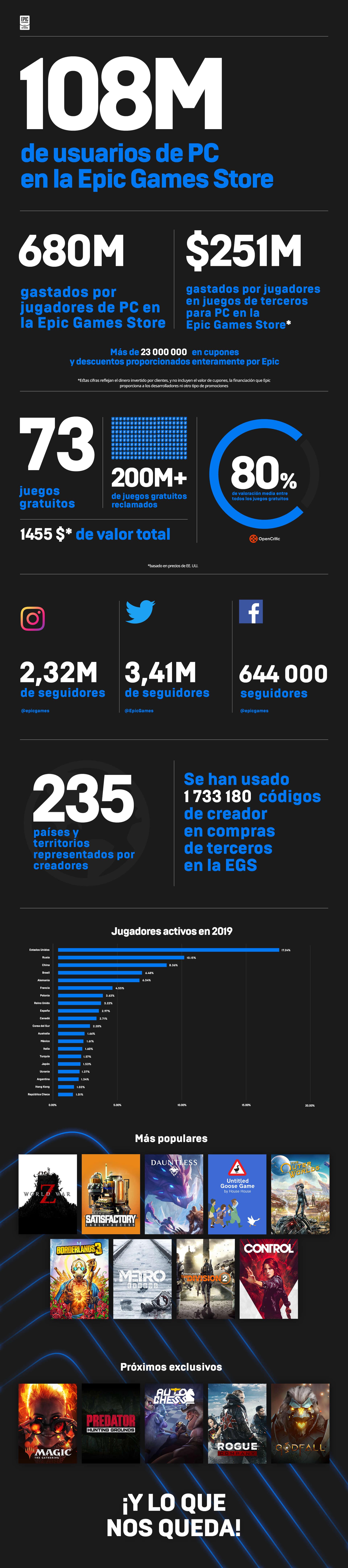 ES_ES_EGS_Infographic.jpg