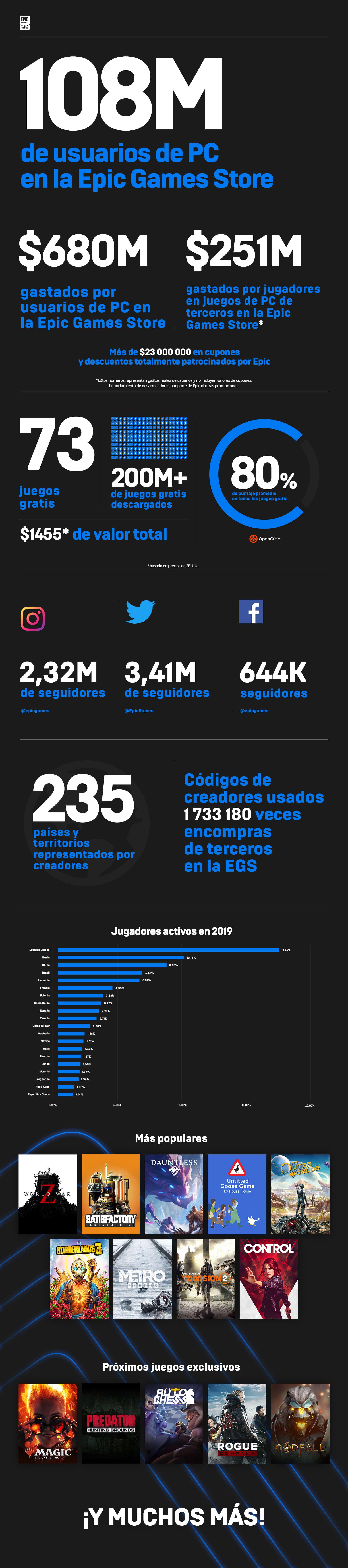 ES_MX_EGS_Infographic.jpg