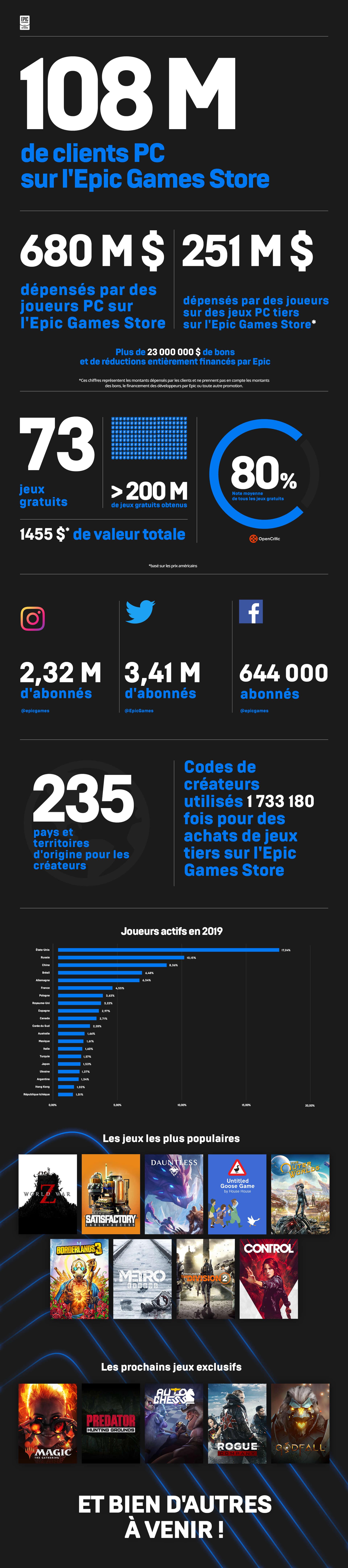 FR_EGS_Infographic.jpg