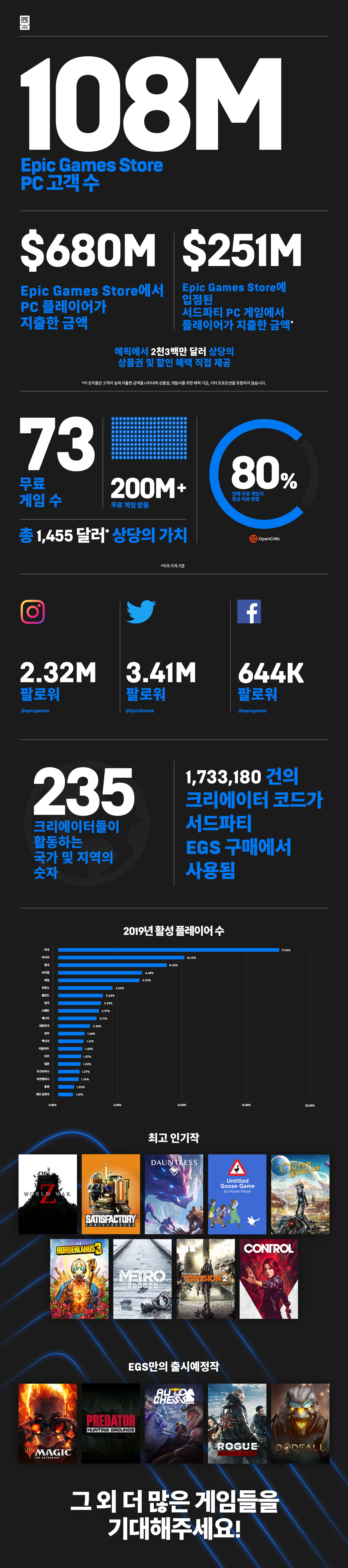 KR_EGS_Infographic.jpg