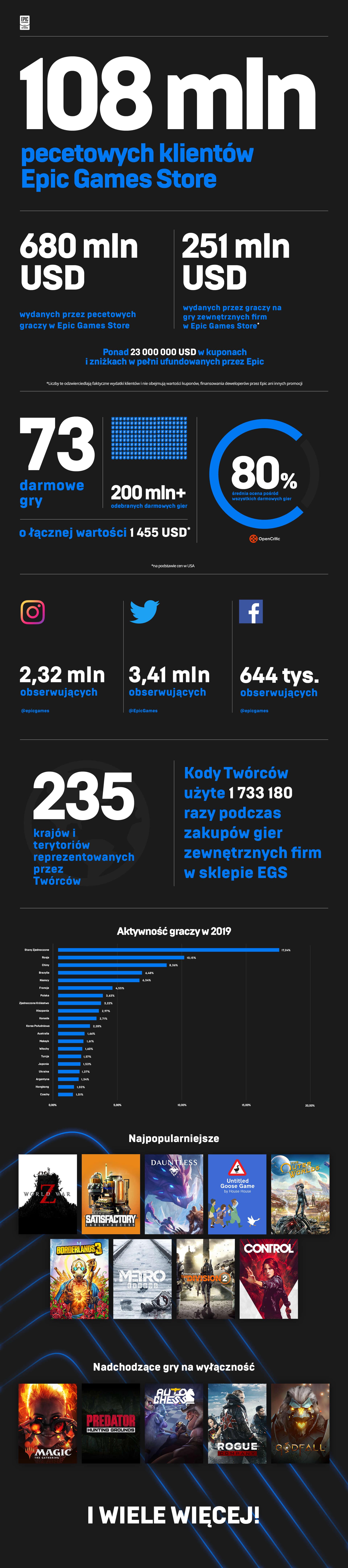 PL_EGS_Infographic.jpg