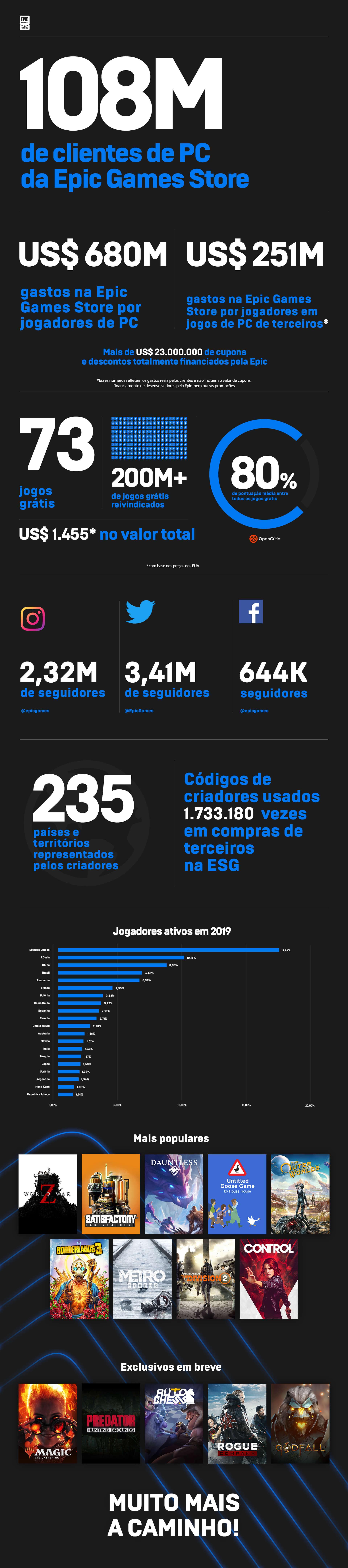 PT_BR_EGS_Infographic.jpg