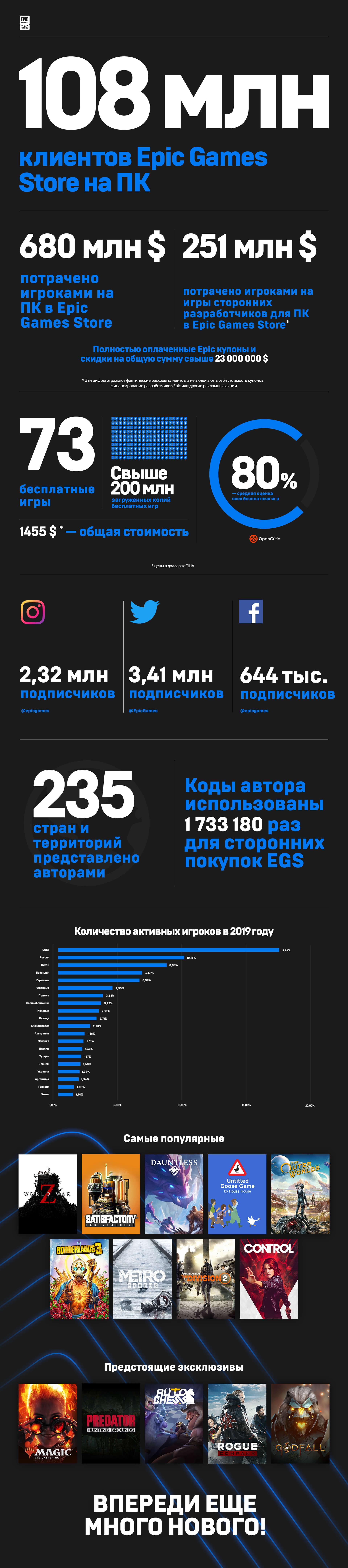 RU_EGS_Infographic.jpg
