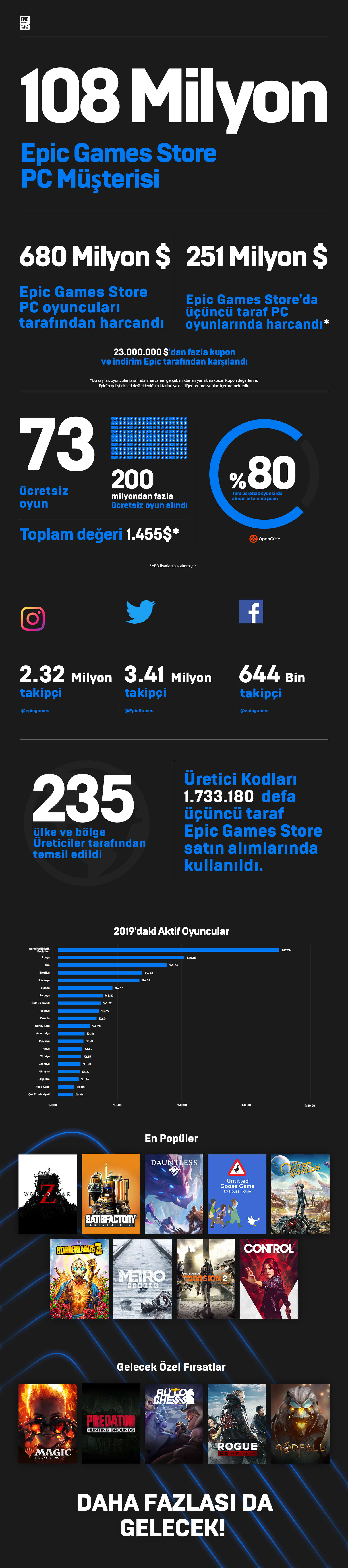 TR_EGS_Infographic.jpg