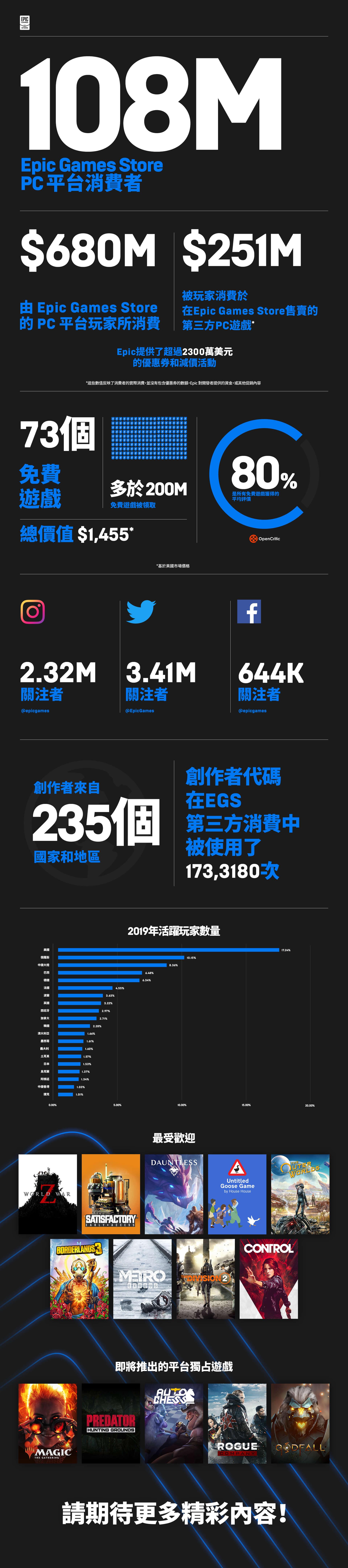 zhTW_EGS_Infographic.jpg