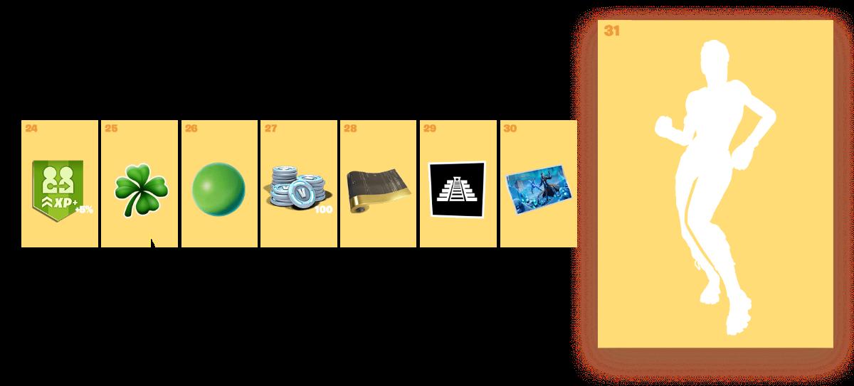 item 3 - fortnite battle pass items
