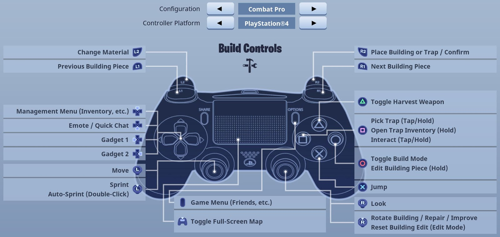 PS4 Combat Pro Build Controls for Fortnite