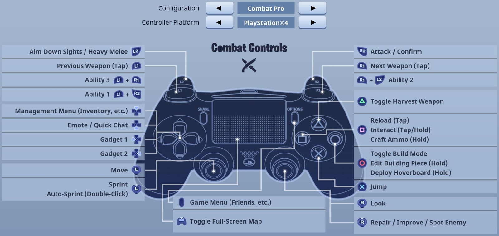 PS4 Combat Pro Combat Controls for Fortnite