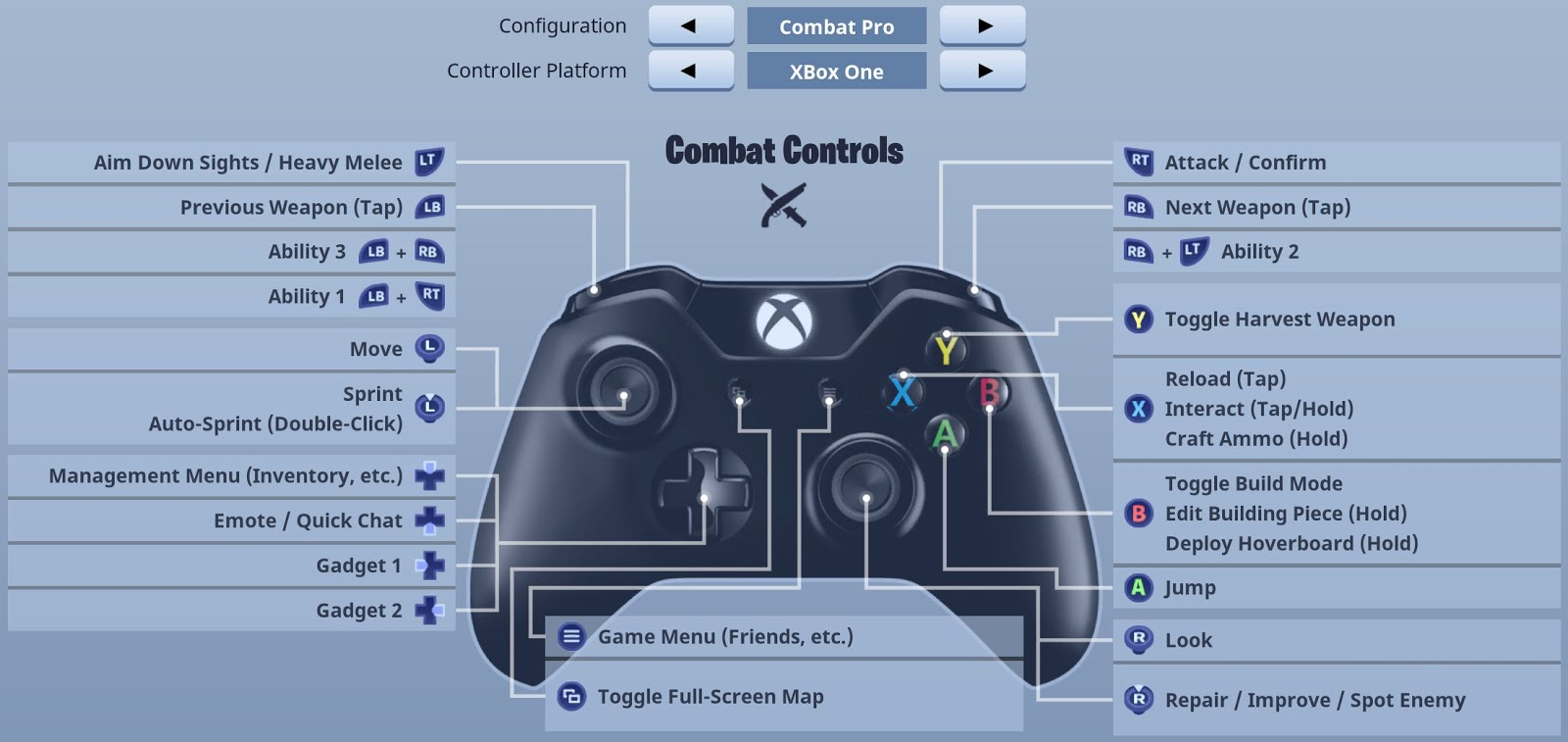 Xbox One Combat Pro Combat Controls for Fortnite
