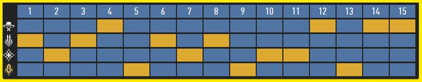 Paragon%2Fblog%2Fcommunity-guide-revenant%2FRev-Skill-Sequence-final-825x161-ba773ca7dbc11b0e1052f78e2674b61bc91e73ea