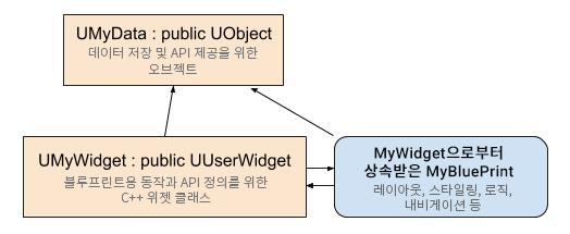 UMG-Best-Practice.png