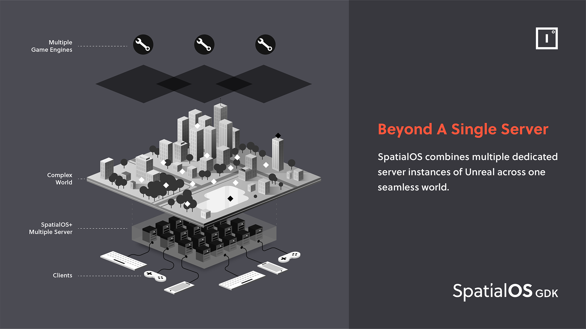 SpatialOS GDK for Unreal Now Available