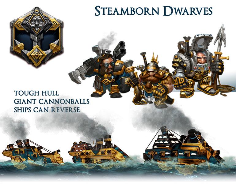 Maelstrom_Dwarves.jpg