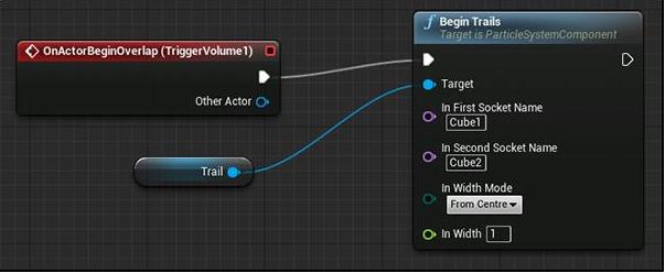 Blueprints Control of Anim Trails