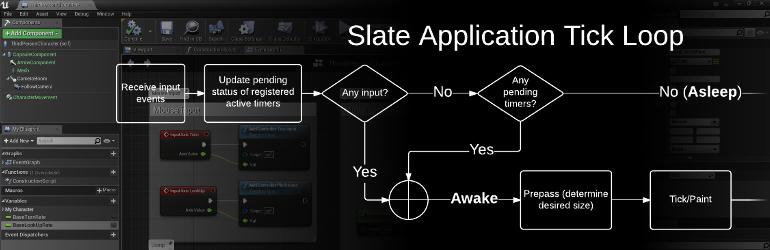 Utilizing slate Sleep and Active Timers