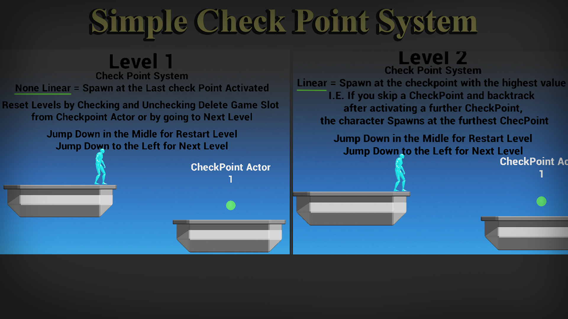 Simple CheckPoint System (Game Perspectives)