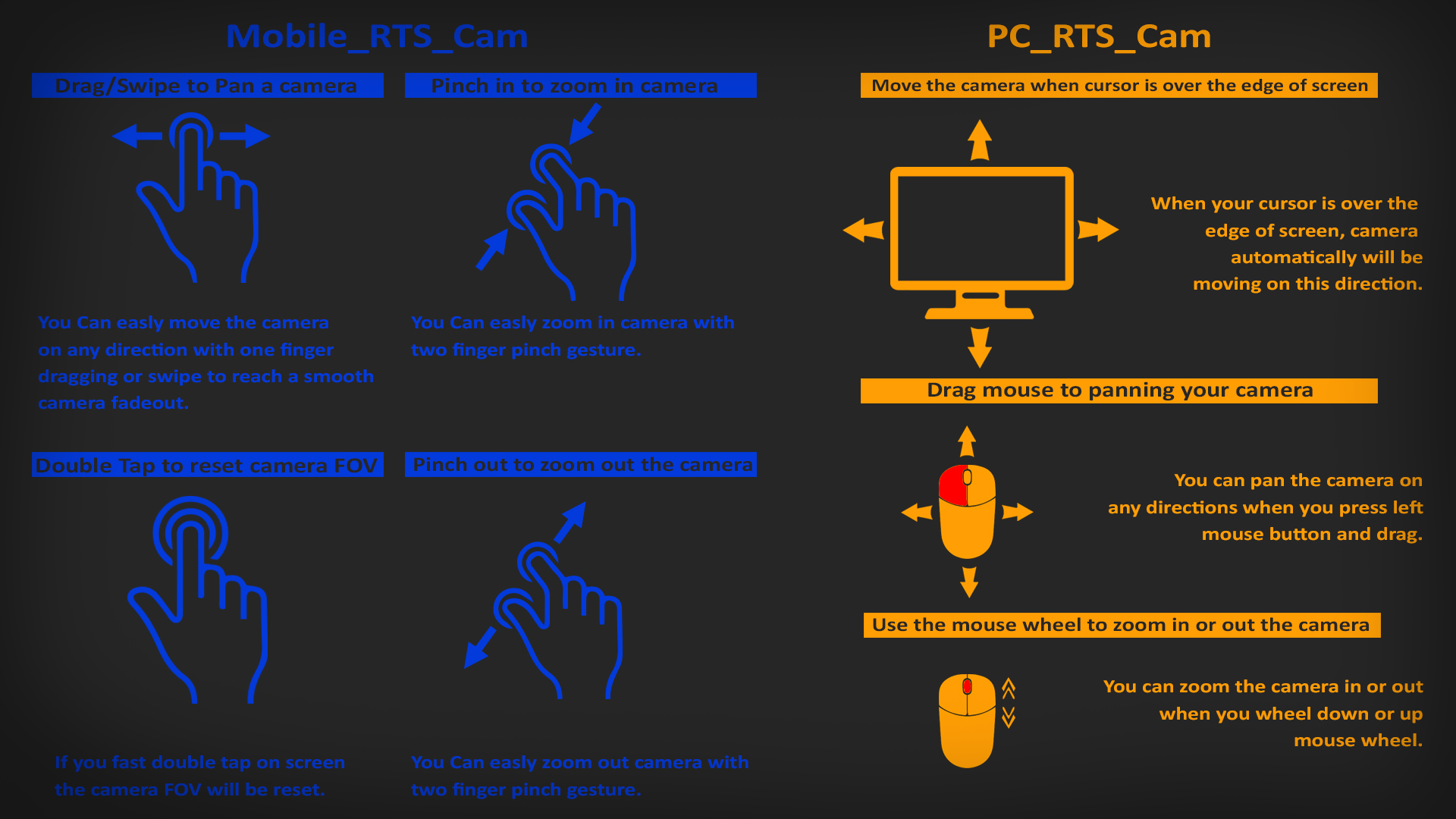 RTS Camera PC and Mobile by Mike K