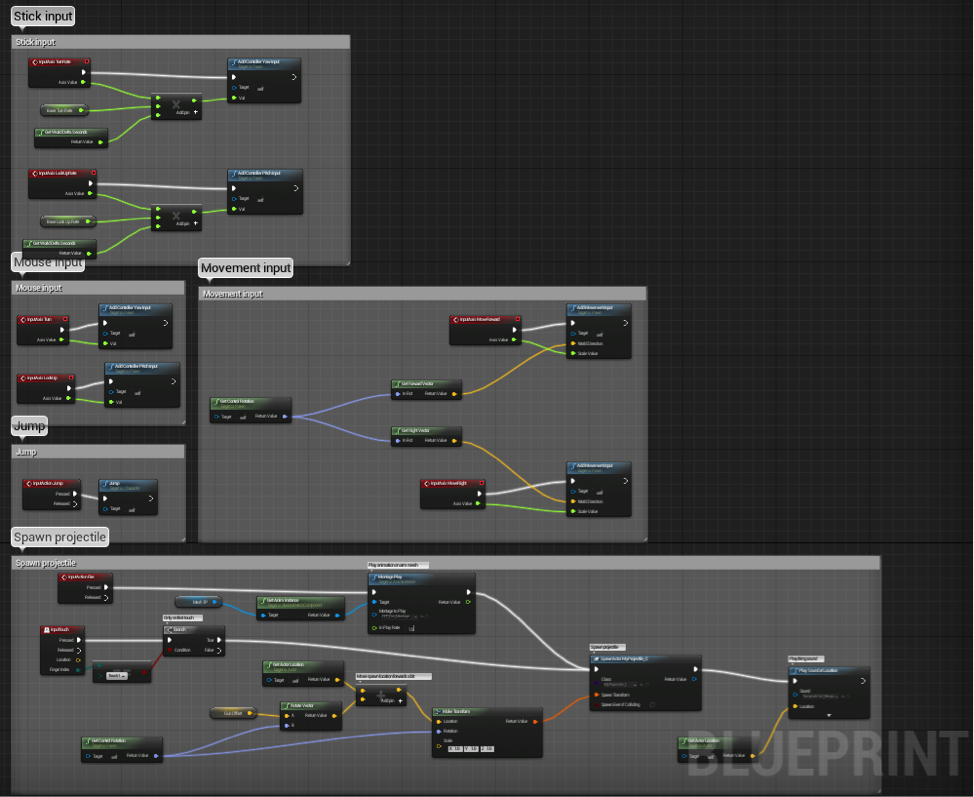 Game templates in ue4 blueprints screenshot of first person shooter malvernweather