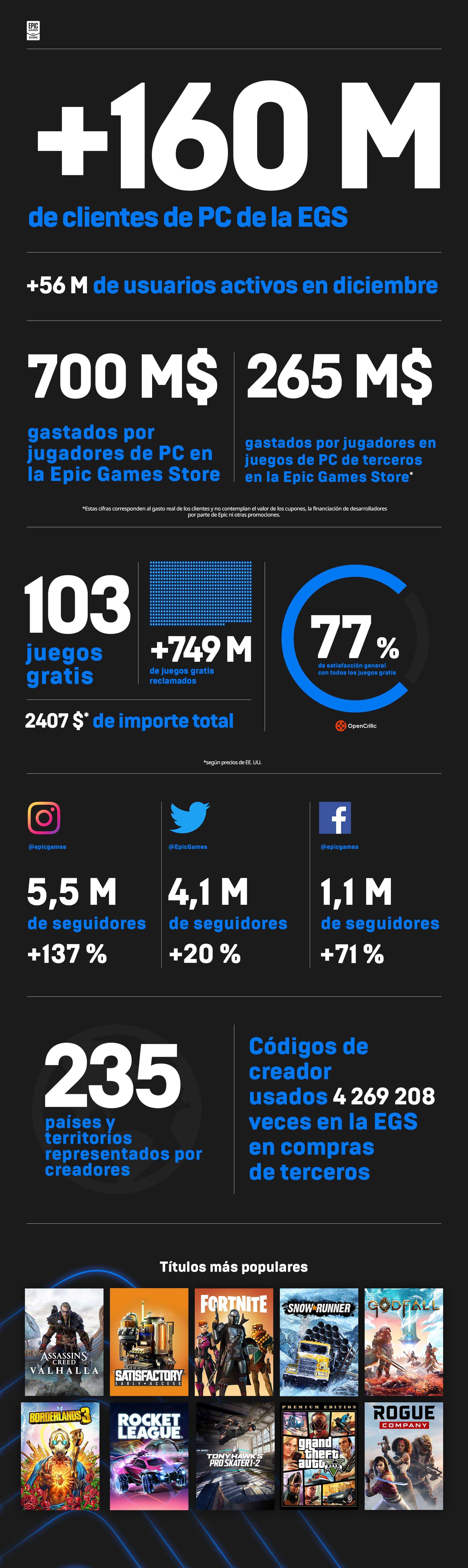 ES ES EGS Infographic