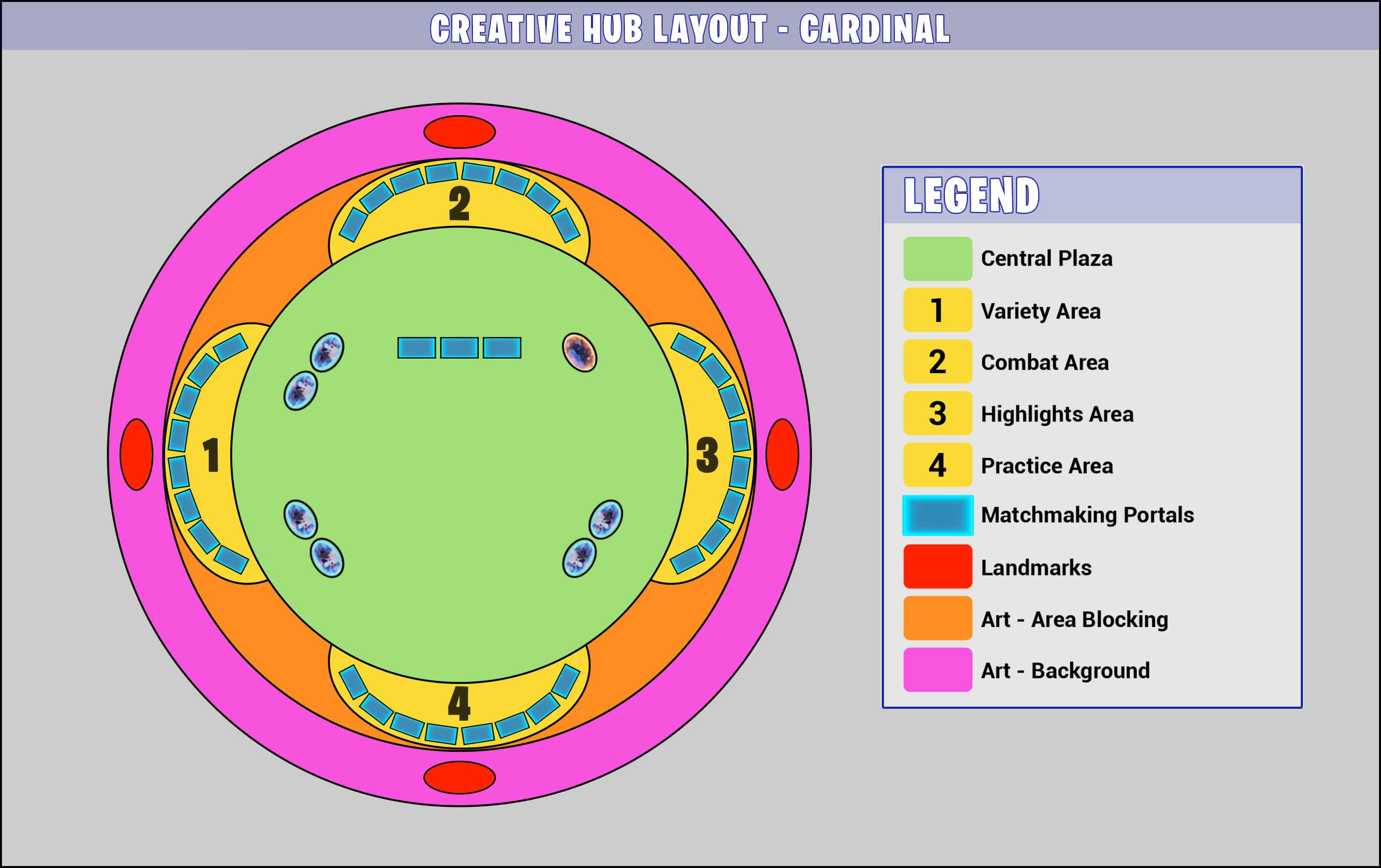 Hub TopDown Cardinal 01