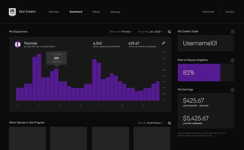 SAC2 0 Dashboard Mockup